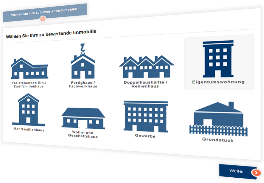 Immobilien Bewertungs-Leadgenerator